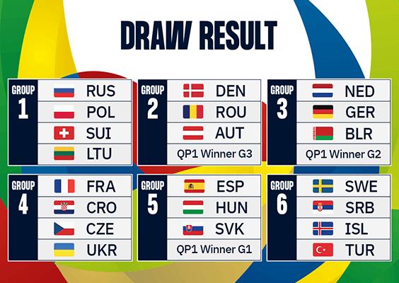 Handball EM 2022 Frauen - Auslosung Qualifikation - Foto: EHF Media