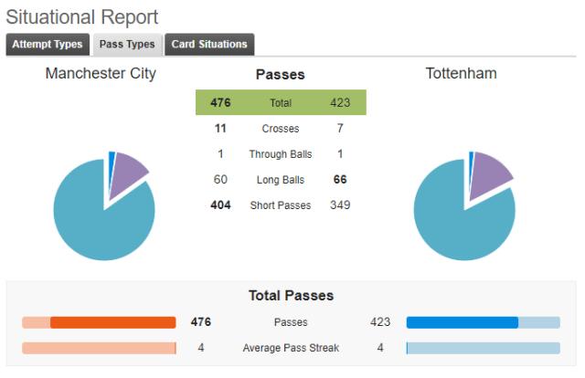 soccer betting tips analysis
