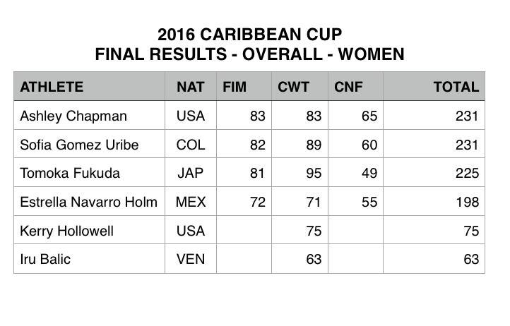 caribbean-women