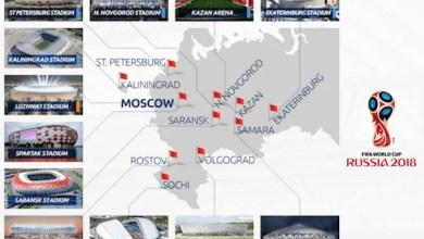 Photo of Cupa Mondială se joacă pe 12 stadioane din Federația Rusă
