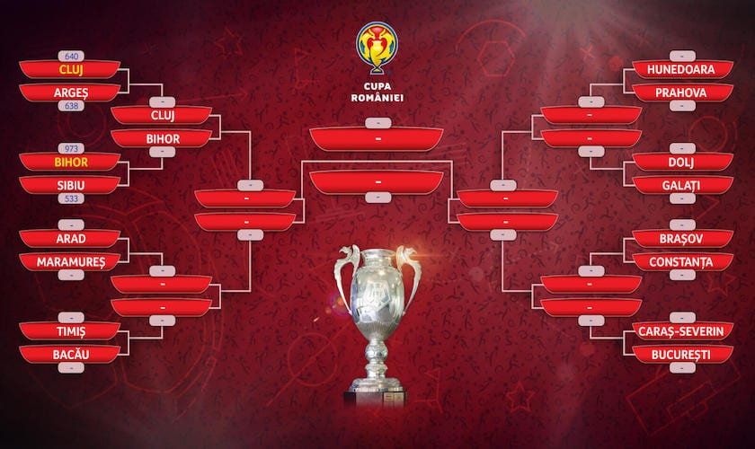 Aradul e în sferturile Cupei României după 1.630 -1.215 cu Maramureșul, urmează derby-ul Vestului?