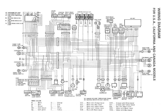 gsxr 750 wiring diagram 2007 wiring diagram 2001 suzuki gsxr 750 wiring diagram diagrams and schematics