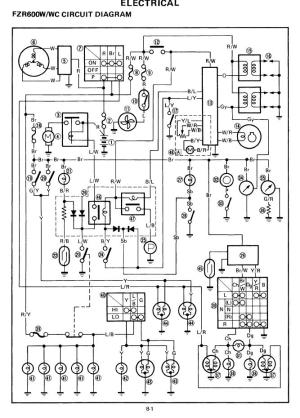 Wiring diagram needed for 1989 Yamaha FZR1000 Genesis