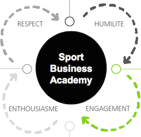valeurs-sport-business-academy