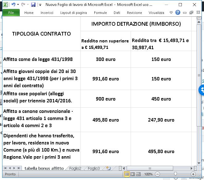 Bonus affitto fino a 992 euro con 730 2017 sportello sociale for Bonus sociale 2017