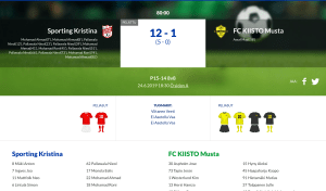 Läs mer om artikeln P15 Sporting Kristina – FC Kiisto Musta 12-1 (5-0)