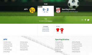 Read more about the article T12 APV – Sporting Kristina 0-2 (0-0)