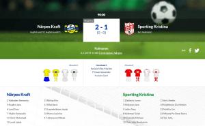 Läs mer om artikeln Kraft – Sporting 2-1 (0-0)