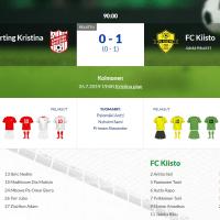 Sporting Kristina - FC Kiisto 0-1 (0-1)