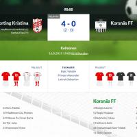Sporting Kristina - Korsnäs FF 4-0 (2-0)