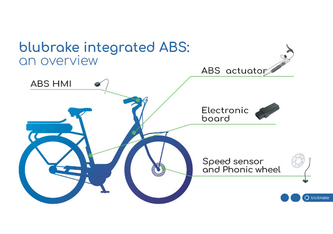 BluBrake e-bike ABS
