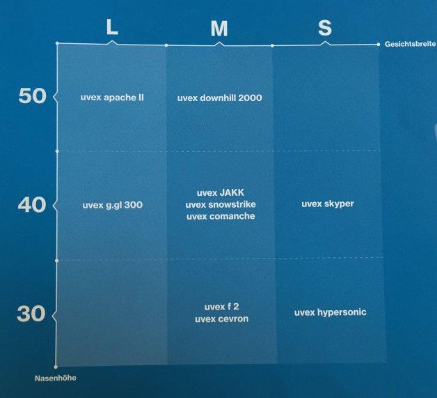 unvex-fit-index-tabelle-scheme-chart