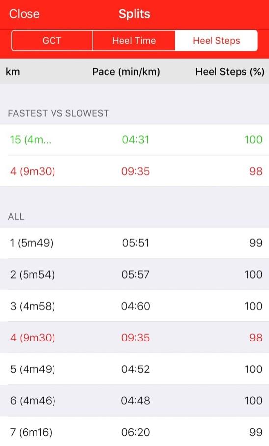 kinematix-tune-app-heel-steps