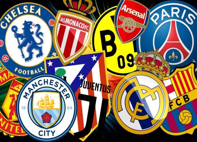 Top 5 most valuable football clubs in 2020