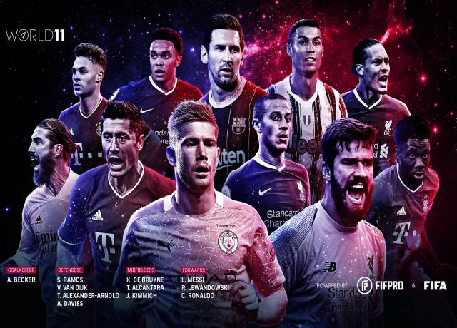 Every Team of the year announced till now