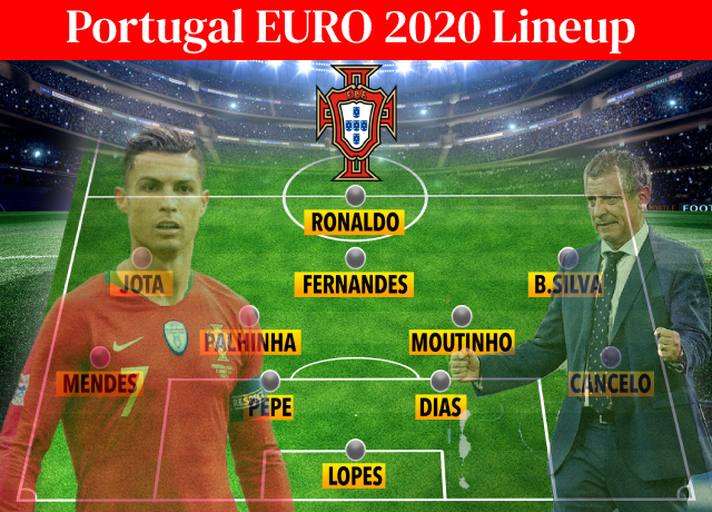 Portugal EURO 2020 lineup - 3 Best Possible Formation, Tactics and Instructions