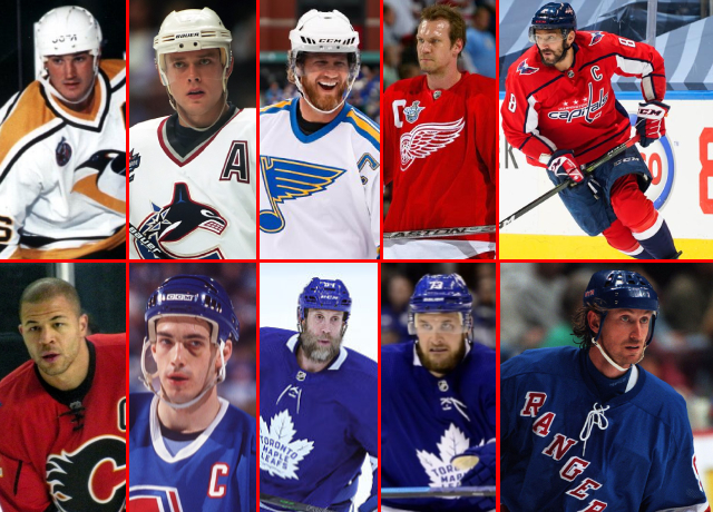 Top 10 Richest Hockey Players In The World Right Now
