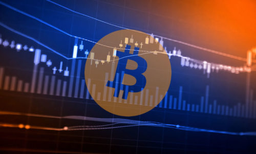 Bitcoin as an investment analysis