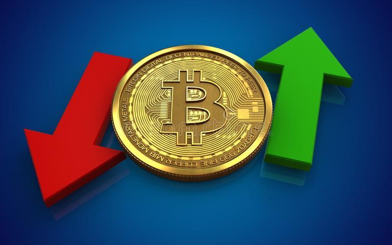 Bet Bitcoin Odds - Futures