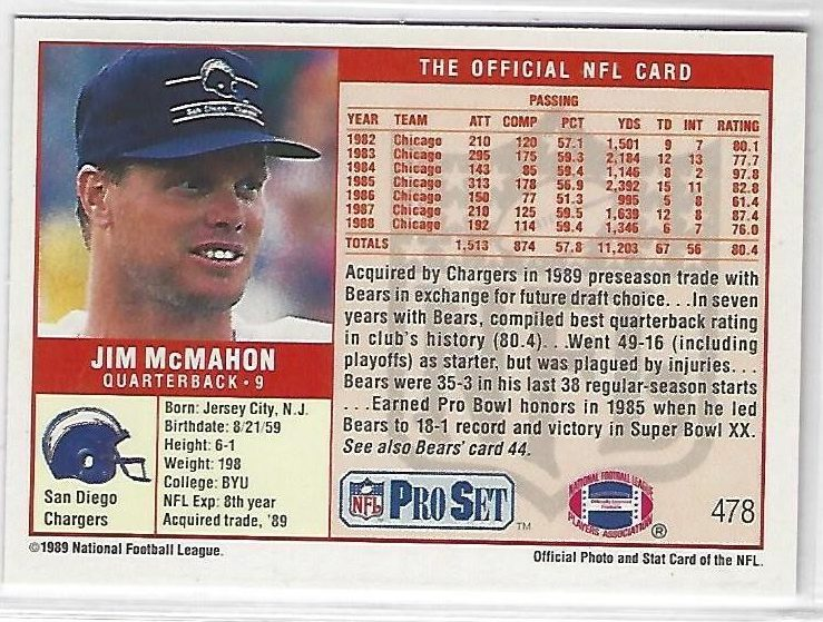 d167a3499 1989 Pro Set Football Card Price Guide - Sports Card Radio