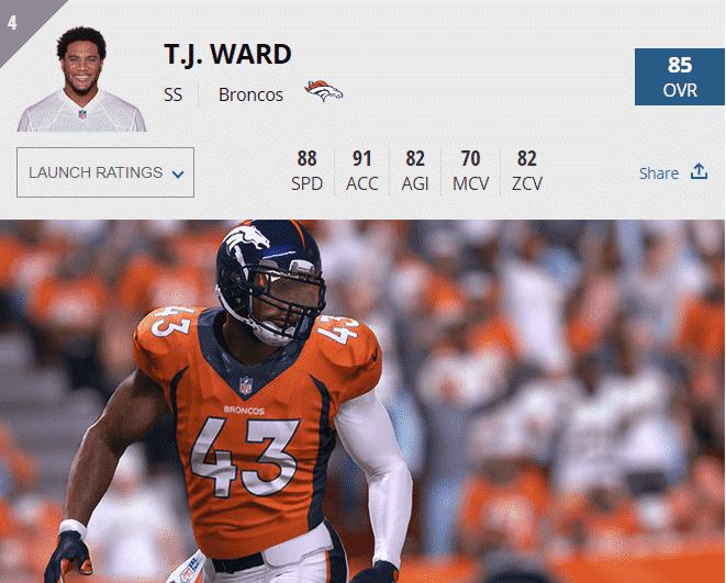 tj_ward_madden17
