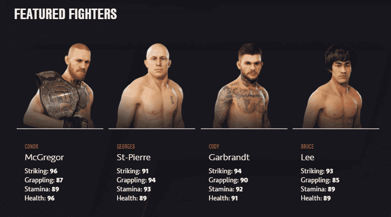 UFC 3 official roster and fighter ratings