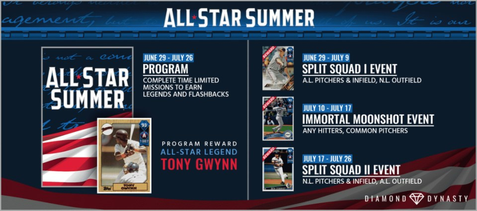 MLB-The-Show-18-All-Star-Summer