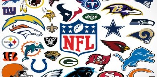 Denver ,Dallas, Pittsburgh,Kansan city,Super Bowl Winners