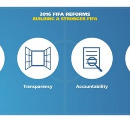 The Integrity of FIFA, the Reforms You Must Know