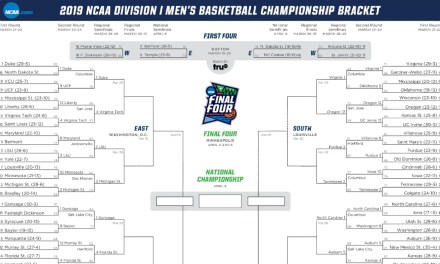 There is Just One Perfect NCAA Tournament Bracket Remaining
