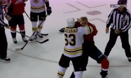 Bruins Brad Marchand Beat Up Caps Lars Eller for Goal Celebration