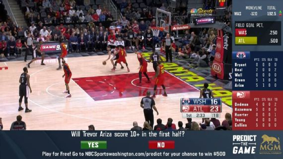 Alternate Broadcast Of Wizards Game Will Focus On Real-Time Betting