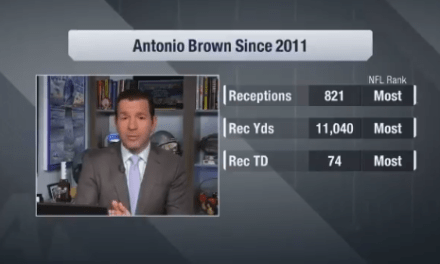 Steelers Want a First-Round Draft Pick for Antonio Brown