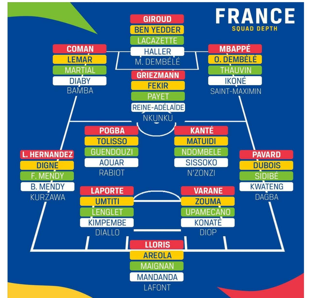 Medál biztonsági mentés ujj france national team roster. France S National Team Depth Will Blow Your Mind