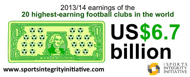 20footballclubs
