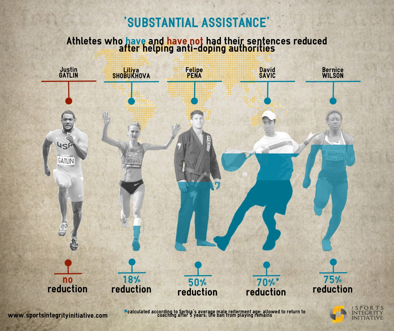 SubstantialAssistance