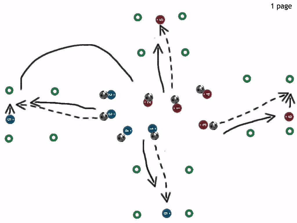 Football Passing Warm Up