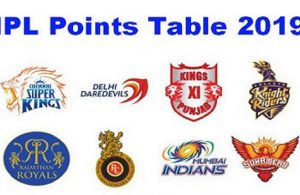 IPL-Points-Table-2019