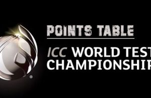 ICC Test Championship Points Table 2019-21