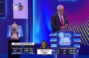 IPL Auction 2020: List of Number of Players from each Country