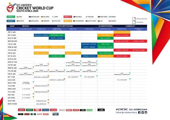 List Of World Cup Teams 2020.Icc U 19 World Cup 2020 Schedule Teams Players Matches