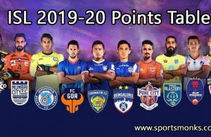 ISL 2019-20 Points Table | 2019-20 Indian Super League Teams Standings