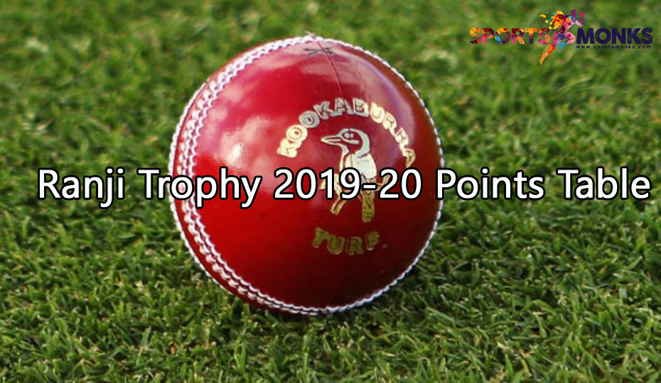 Ranji Trophy Points Table 2019-20 | Ranji Trophy 2019-20 Team Standings