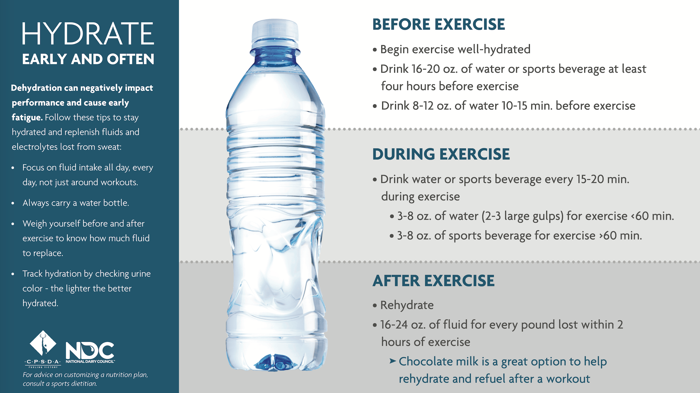 Hydration Education Pictures To Pin