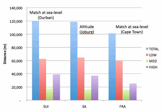Comparison-three-matches