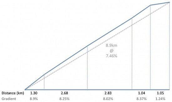 ax3-domaine-climb
