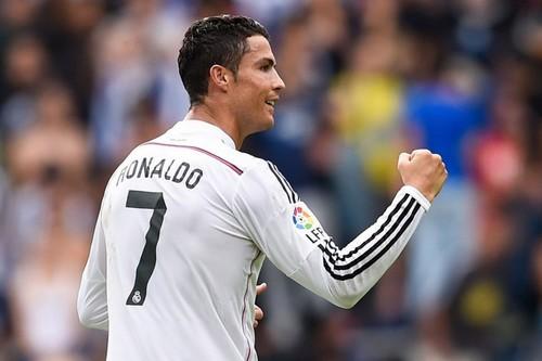 Cristiano Ronaldo Richest Footballer