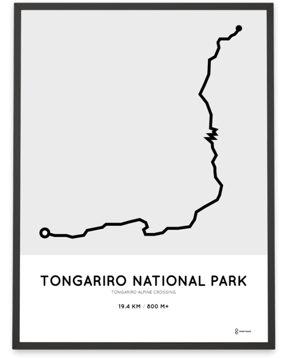 Tongariro Alpine crossing route poster