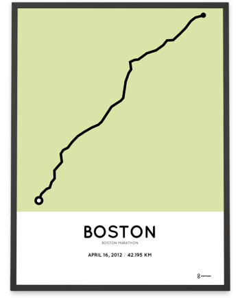 2012 Boston marathon course poster