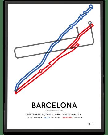 2017 Barcelona Ironman course poster
